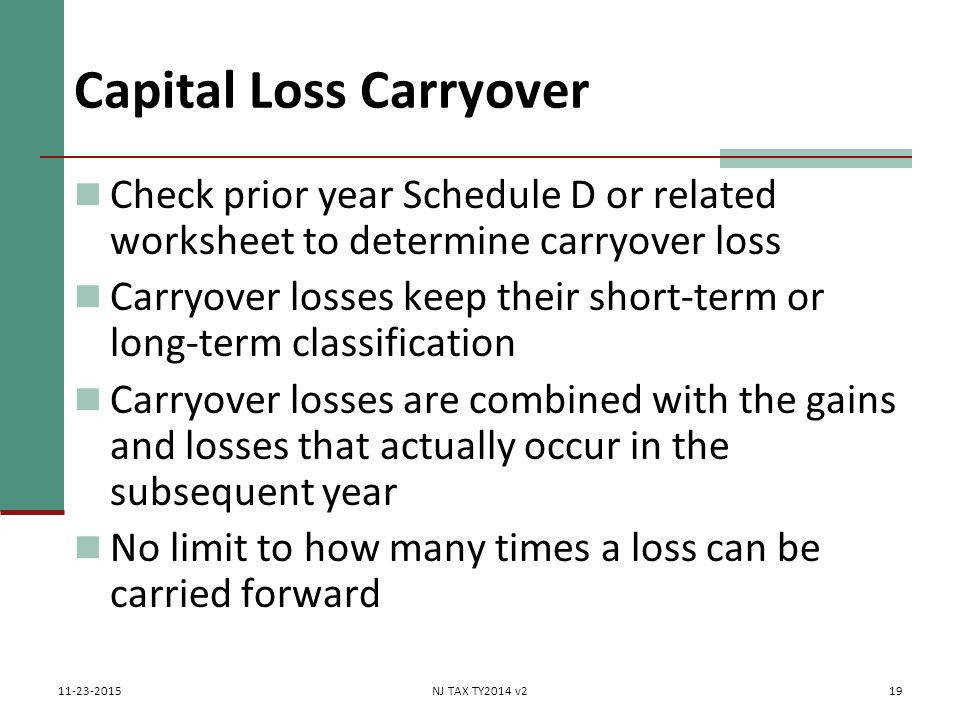 Capital Loss Carryover
