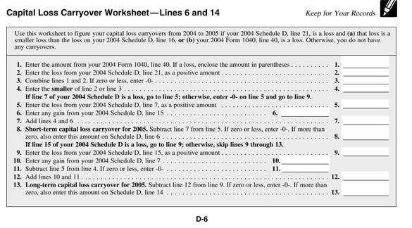 Capital Loss Carryover Worksheet Homeschooldressage. Facts Schedule D Capital Loss Carryover Worksheet Line 6 And 14. Worksheet. 2013 Capital Loss Carryover Worksheet At Clickcart.co