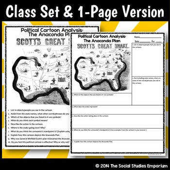 Political Cartoon Analysis Activity Civil War Anaconda Plan
