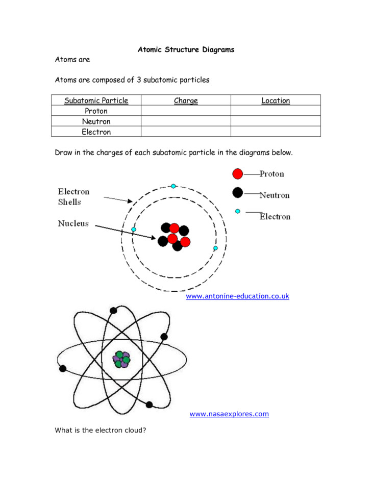 Medium Size of Worksheet cell Cycle And Mitosis Webquest Worksheet Answers Period Cell Division