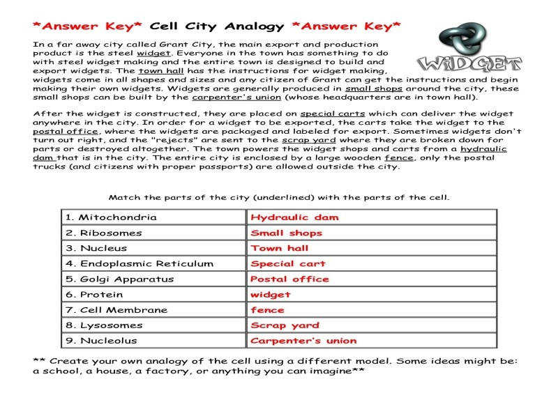 Worksheet Cell City Worksheet Luizah Worksheet And Essay Site