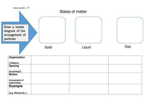 States of matter worksheet KS3 Year 7 particles of solids liquids and gases by ttxok9 Teaching Resources Tes
