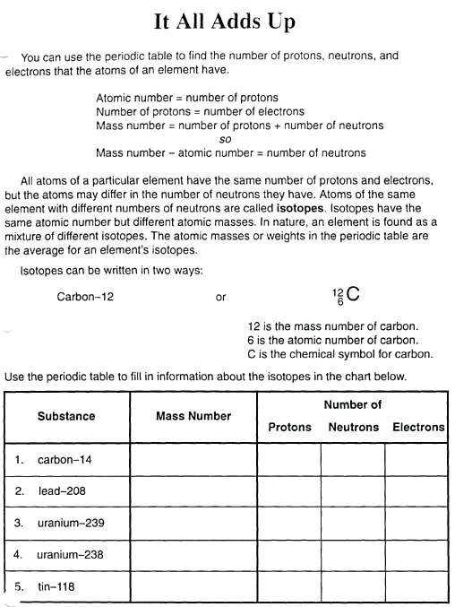 Full Image for Chapter 10 Atomic Structure And The Periodic Table Worksheet Answers Atomic Structure And