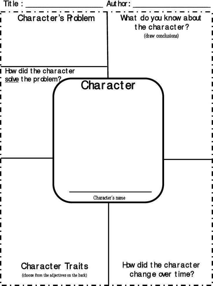Character Traits Character Map one Also has a page full
