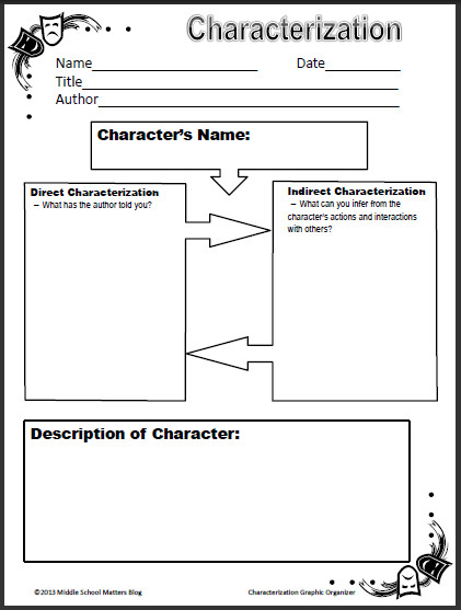 FREE Characterization Worksheet for Middle Schoolers Grab this free characterization worksheet