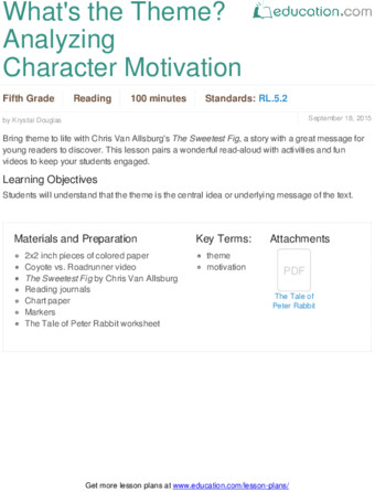 Lesson Plan What s the Theme Analyzing Character Motivation