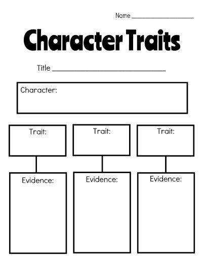 This set includes a Character Feelings Character Traits anchor chart and 2 different graphic organizers