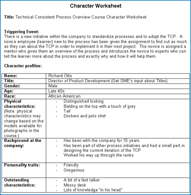 character building worksheet Google Search
