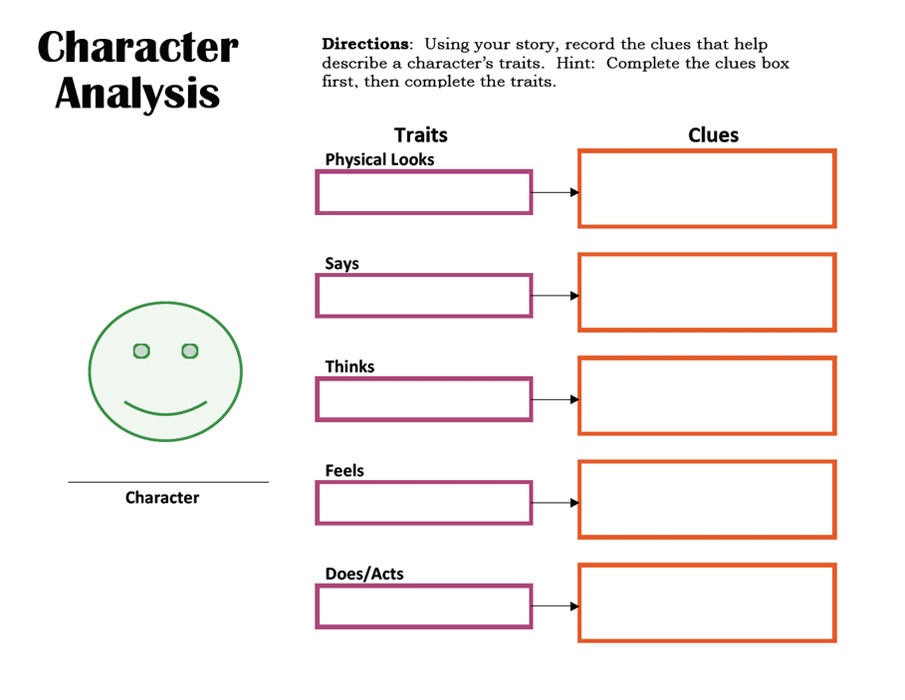 Edtech 506 Story Elements Unit Character Analysis Worksheet
