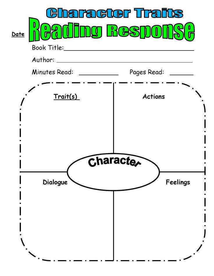 Character Trait Reading Response from Scholastic Top Teaching
