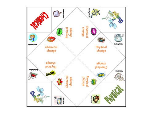 Physical and chemical changes chatterbox fortune teller by sciencecorner Teaching Resources Tes