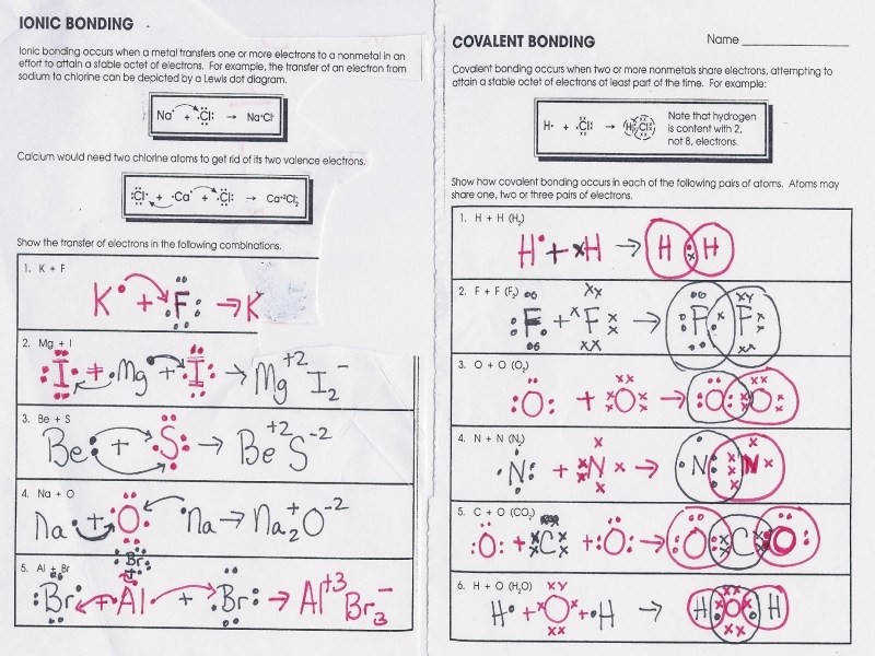 chemical bonding worksheet. Black Bedroom Furniture Sets. Home Design Ideas