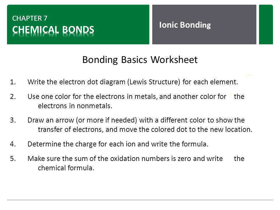 CHAPTER 7 CHEMICAL BONDS