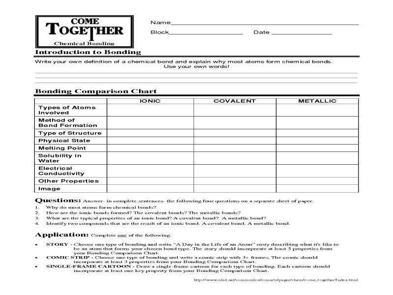 Chemical Bonding Worksheet Homeschooldressage Com