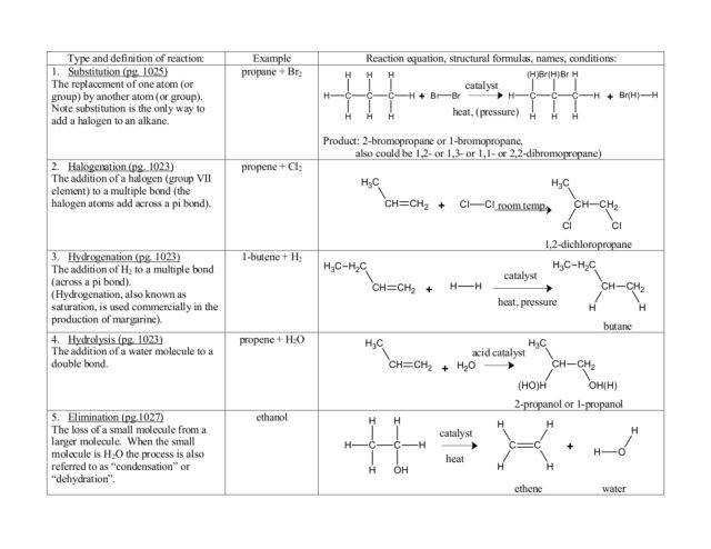 Organic Chemistry Reactions Worksheet