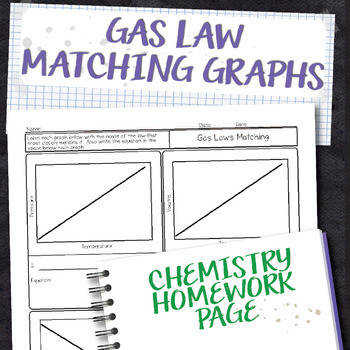 Gas Law Graph Matching Chemistry Homework Worksheet