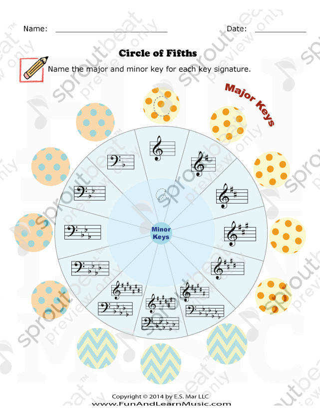 Circle of Fifths 601
