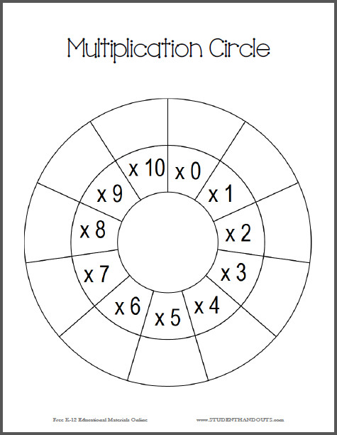 multiplication circle worksheet