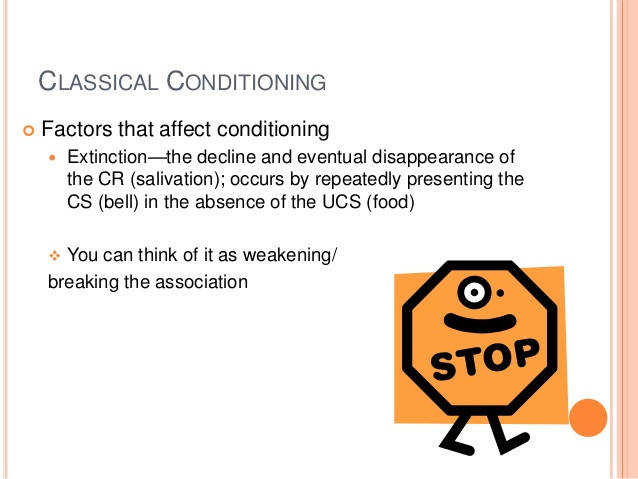 CLASSICAL CONDITIONING