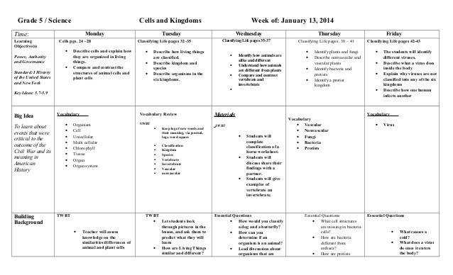 Grade 5 Science Cells and Kingdoms Monday Time Learning Objective s Cells