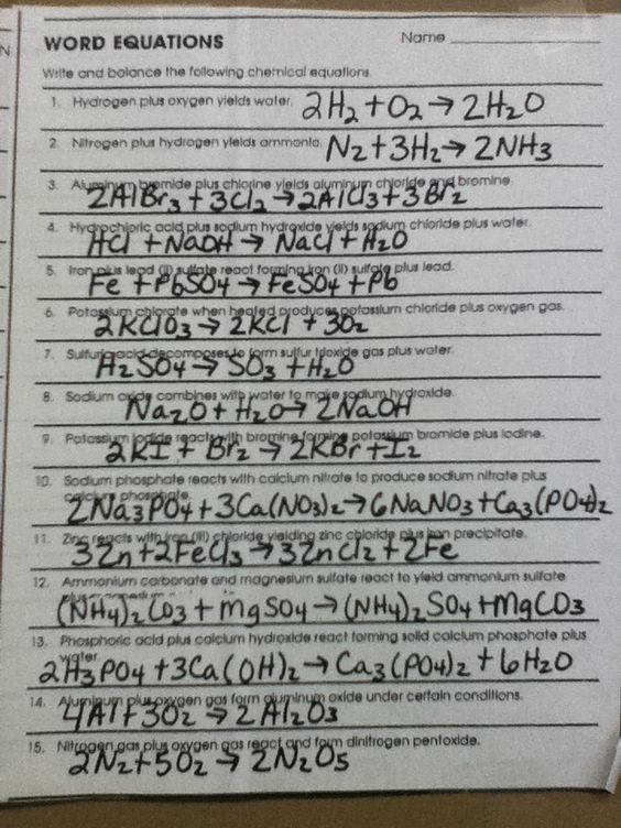 Types of Chemical Reaction Worksheet CH 7 Name Balance the