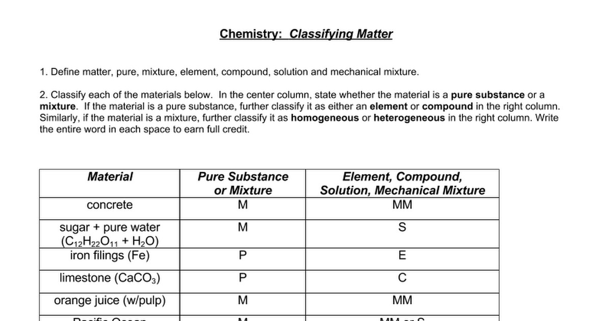 Classifying Matter Worksheet