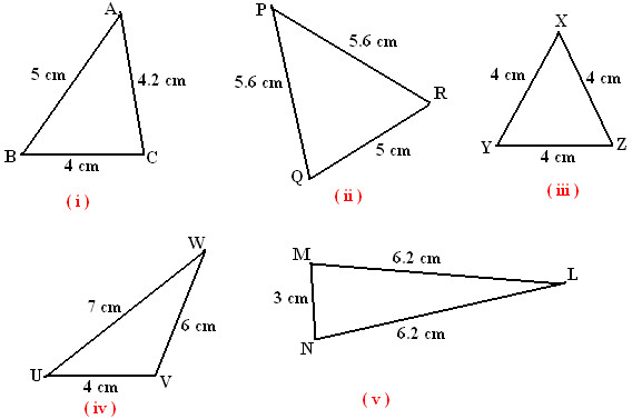 Types of Triangles on the basis of Sides