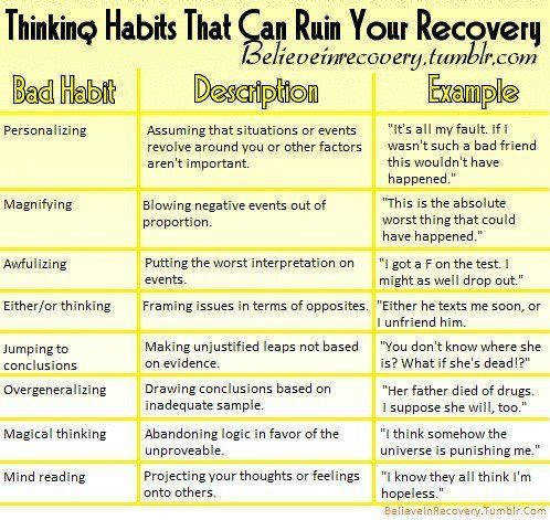 Thinking Habits That Can Ruin Your Recovery Codependency Recovery Worksheet