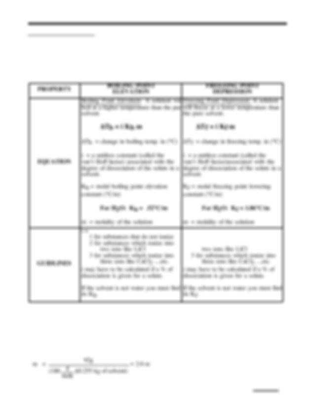 Chemistry colligative properties worksheet