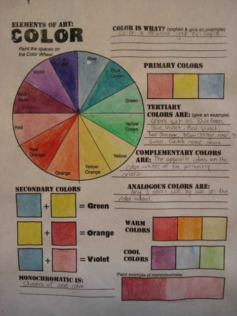 I have students first fill out a color wheel worksheet just to reinforce all those colour theory terms