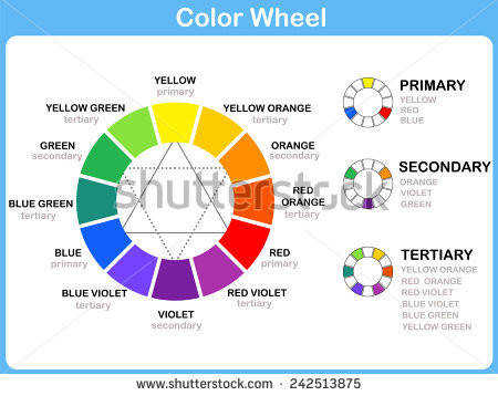 Color Wheel Worksheet Red Blue Yellow color for kids