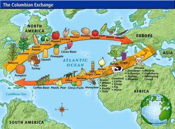 Use these links to databases and websites to do your online research Introduction to the Columbian Exchange