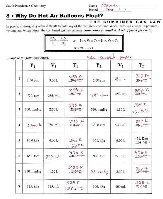 Study Take Gas Laws Worksheet With Answers Ideal Gas Laws Worksheet With