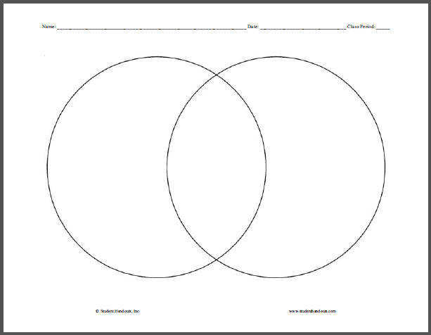 Venn Diagram Free Printable pare and Contrast Worksheet for Kids