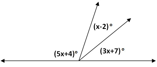 """Find the value of """"x"""" in the figure given below"""