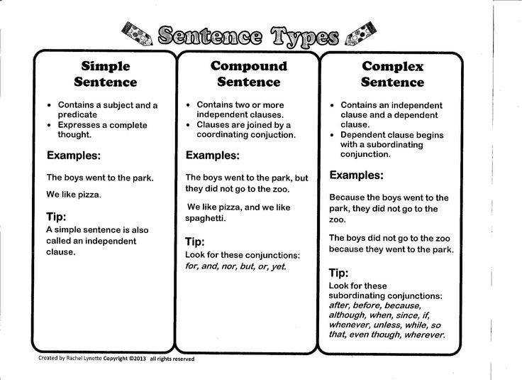 example of a plete sentence worksheets Google Search