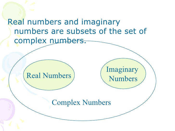 Example 7 ul li Real numbers and imaginary