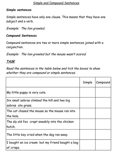 Simple and pound Sentences Worksheet by jessplex Teaching Resources Tes