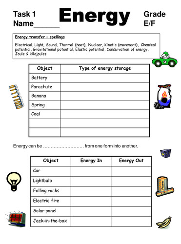 Energy transfers sankey diagrams and efficiency