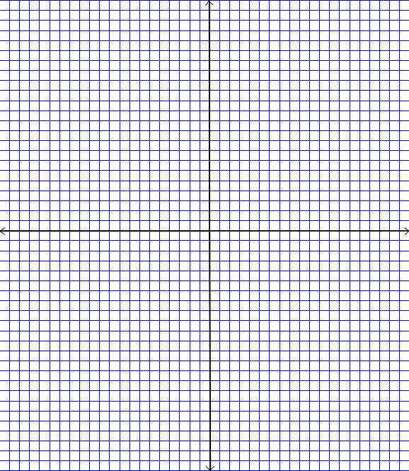 graph paper coordinate grid graph paper coordinate grid printable Geometry WorksheetsMath
