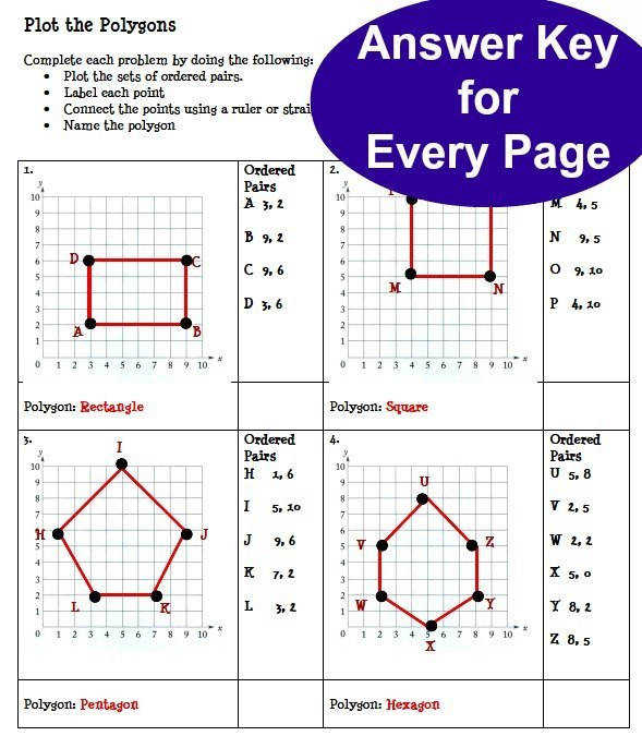 Coordinate Grids and Mapping Worksheets Answer Key