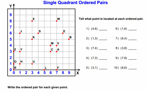 Points on a plane Identify points on the Cartesian plane