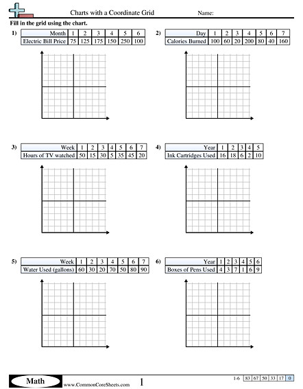 Charts with a Coordinate Grid worksheet
