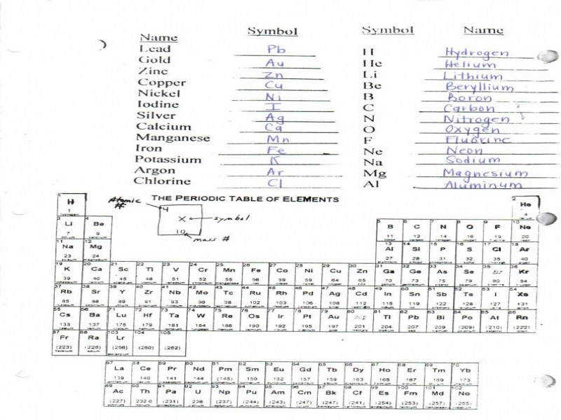 mon Worksheets Chemistry Counting Atoms In pounds