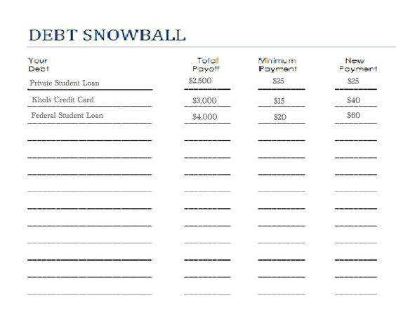 Debt snowball spreadsheet moneyspot org rapid payoff calculator payments