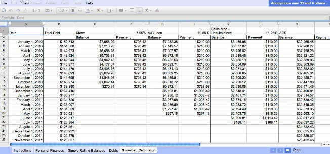 Updated DangerP s Sweet Excel Bud Spreadsheet With Debt Snowball – Consumerist