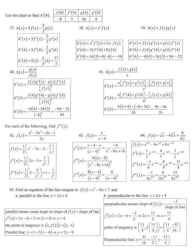 Awesome Class Notes St Sem Whitley Math Derivative Rules And Examples Tech Medium size