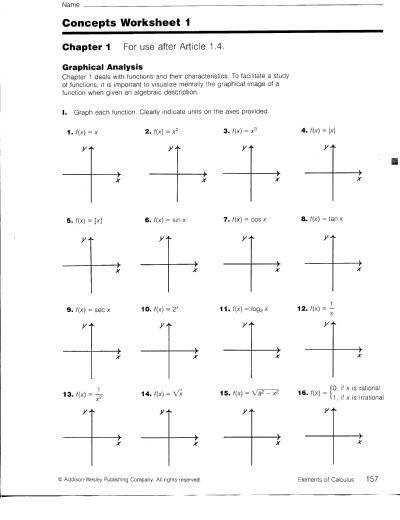 Concepts Worksheet 1 Graphical Analysis