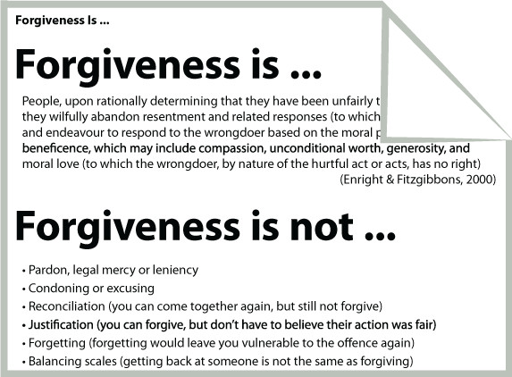 dbt therapy worksheets pdf forgiveness is n forgiveness is not