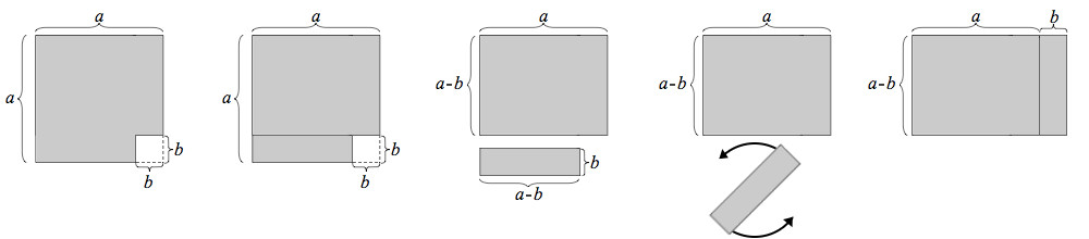 Difference of two squares geometric proof